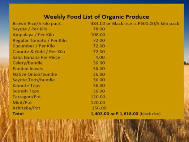 Weekly organic list of organic produce